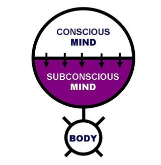 Power-of-your-subconscious-mind